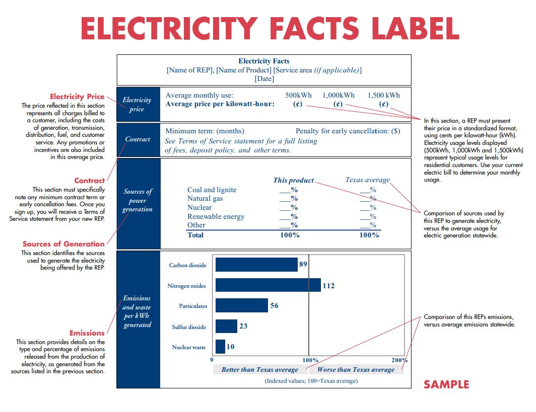 Electricity Facts Label   Texas Electricity Coop   NEC Co-op Energy